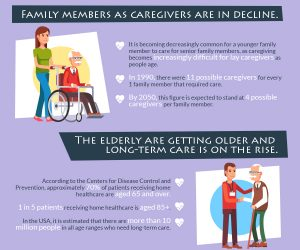 Homecare: The World's Fastest Growing Industry?
